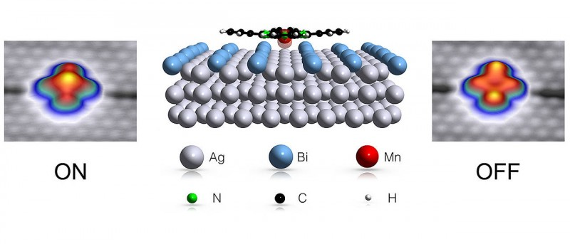 A flat molecule on a surface comprised of bismuth atoms (blue) and silver atoms