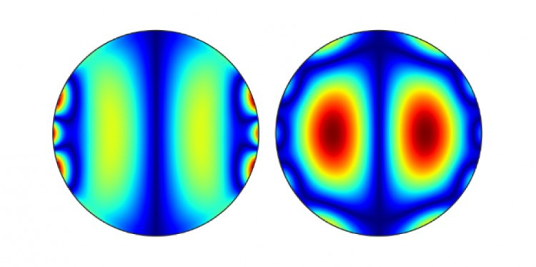 Magnetic simulations for magnetic disks measuring 0.5 micrometres in diameter. T